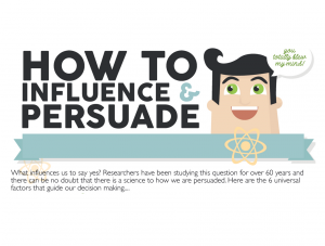 "Infographic: How to Persuade and Influence""))"